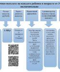ИНФОРМАЦИЯ о мерах социальной поддержки, установленных в связи с введением режима повышенной готовности (свод МСП по состоянию на 20.05.2020, для использования в работе)