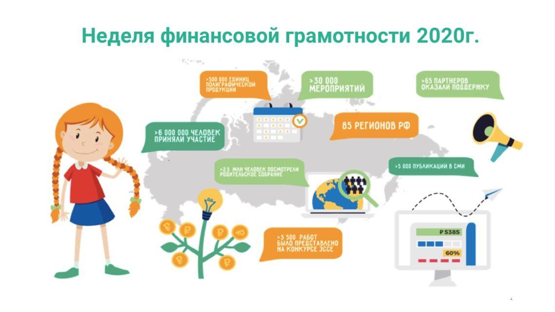 В Краснодарском крае пройдет «Неделя финансовой грамотности 2020»